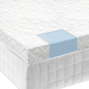 Isolus 2.5-Inch Ventilated Gel Memory Foam malouf