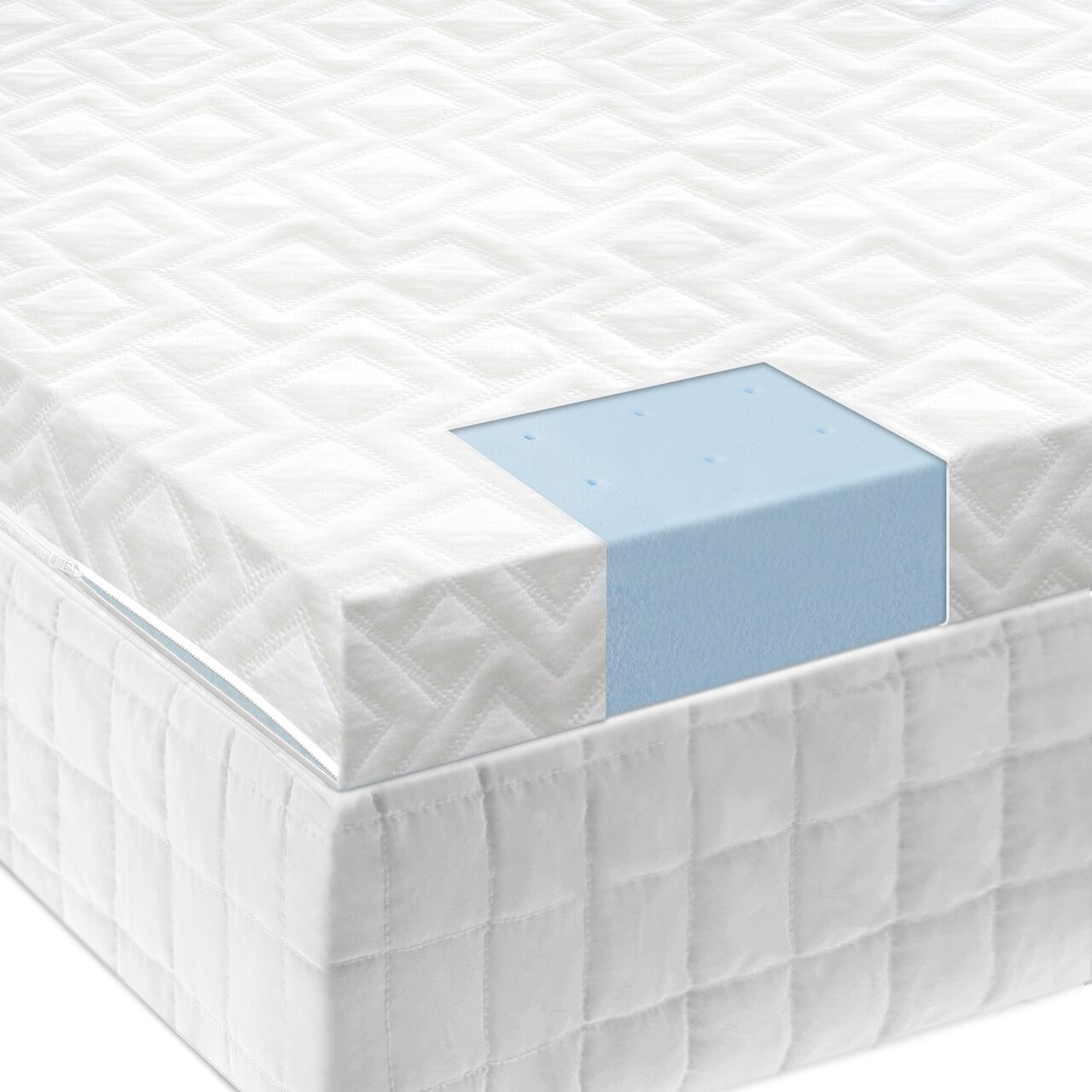 malouf memory foam mattress topper