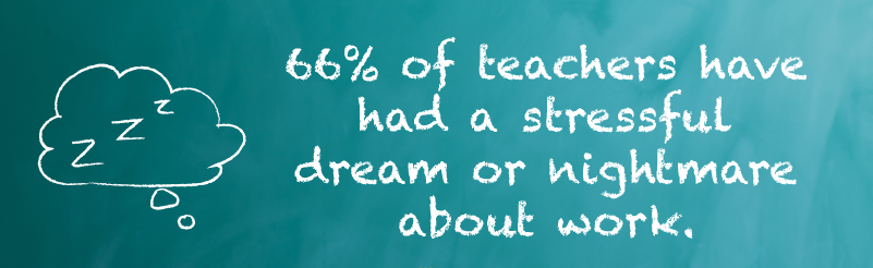 66-percent-of-teachers-have-had-a-stressful-dream-or-nightmare-about-work